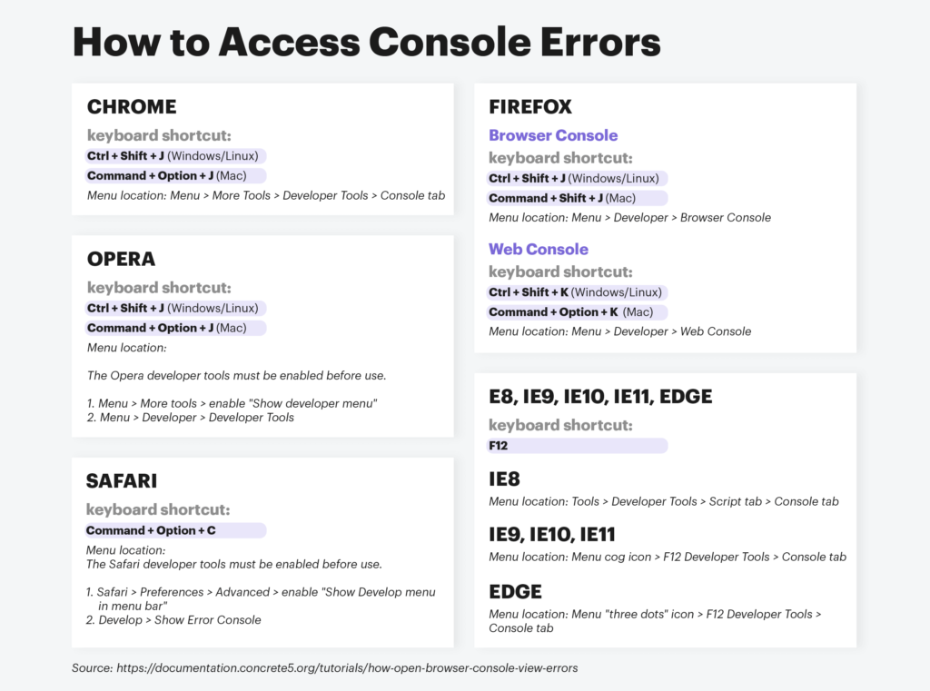 cómo acceder a los errores de la consola