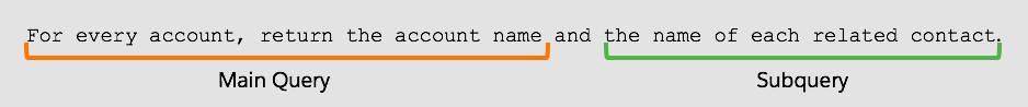Consulta principal (para cada cuenta, devuelva el nombre de la cuenta) y Subconsulta (el nombre de cada contacto relacionado).
