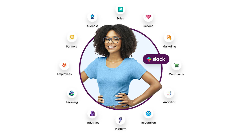 Ilustración de una rueda con todas las capacidades del software Salesforce con una mujer y el logotipo de Slack en el centro