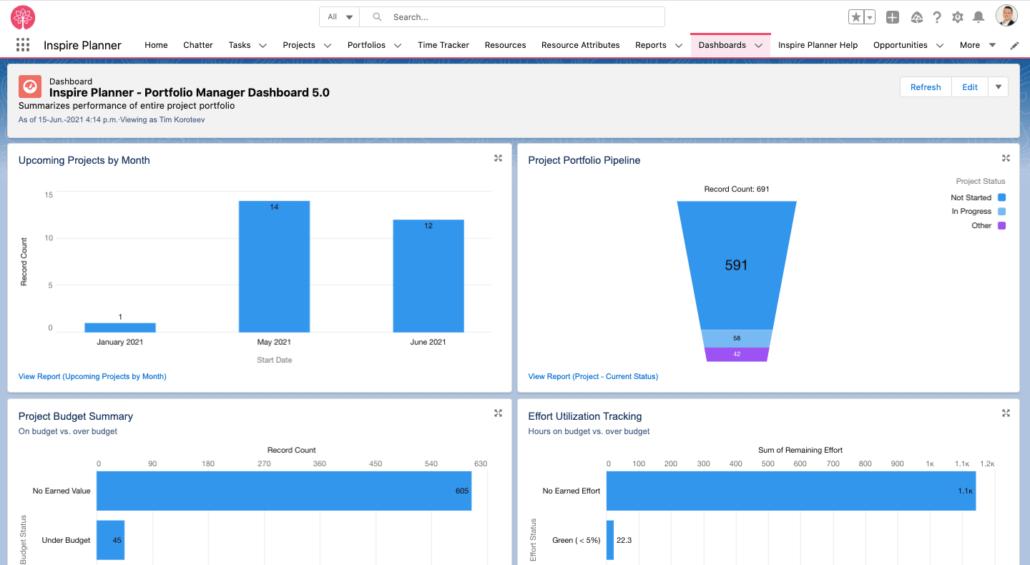 Panel de control de Portfolio Manager en Inspire Planner, una aplicación de gestión de proyectos nativa de Salesforce