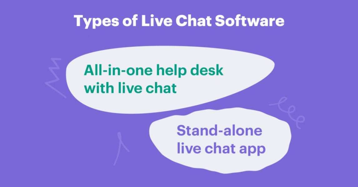 El mejor software de chat en vivo: 10 razones para ofrecer soporte de chat en vivo en 2021