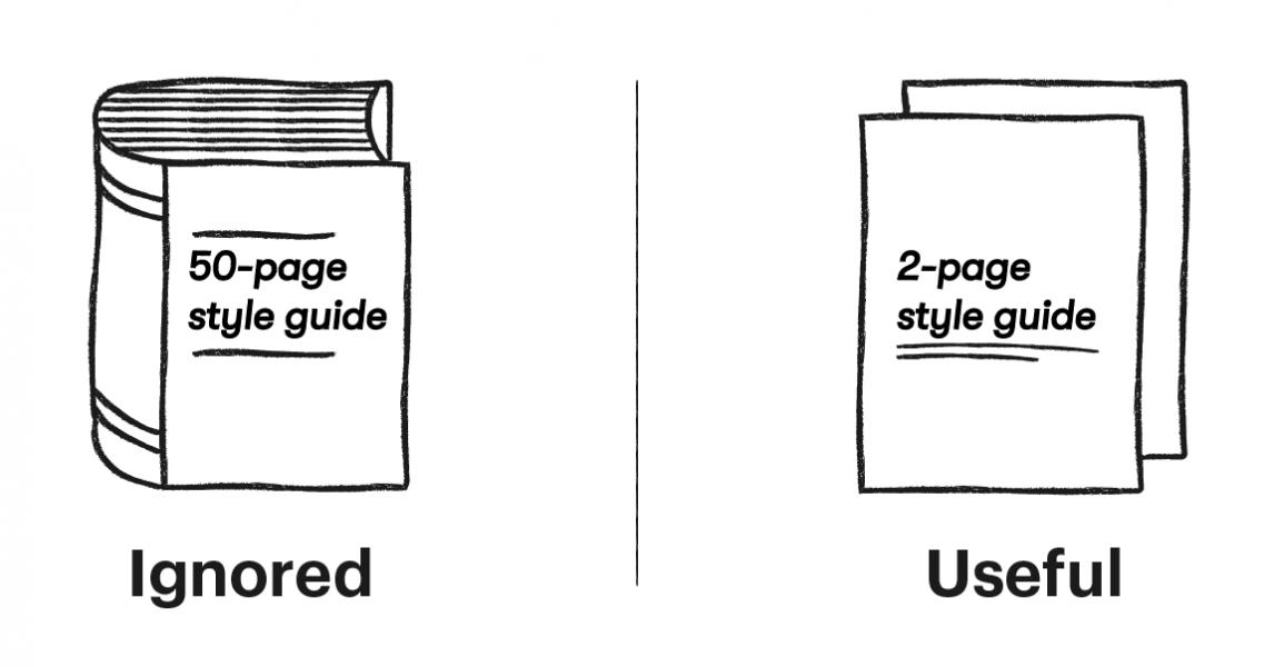 Nuestra guía de estilo de marketing tiene solo 658 palabras. Lo amamos