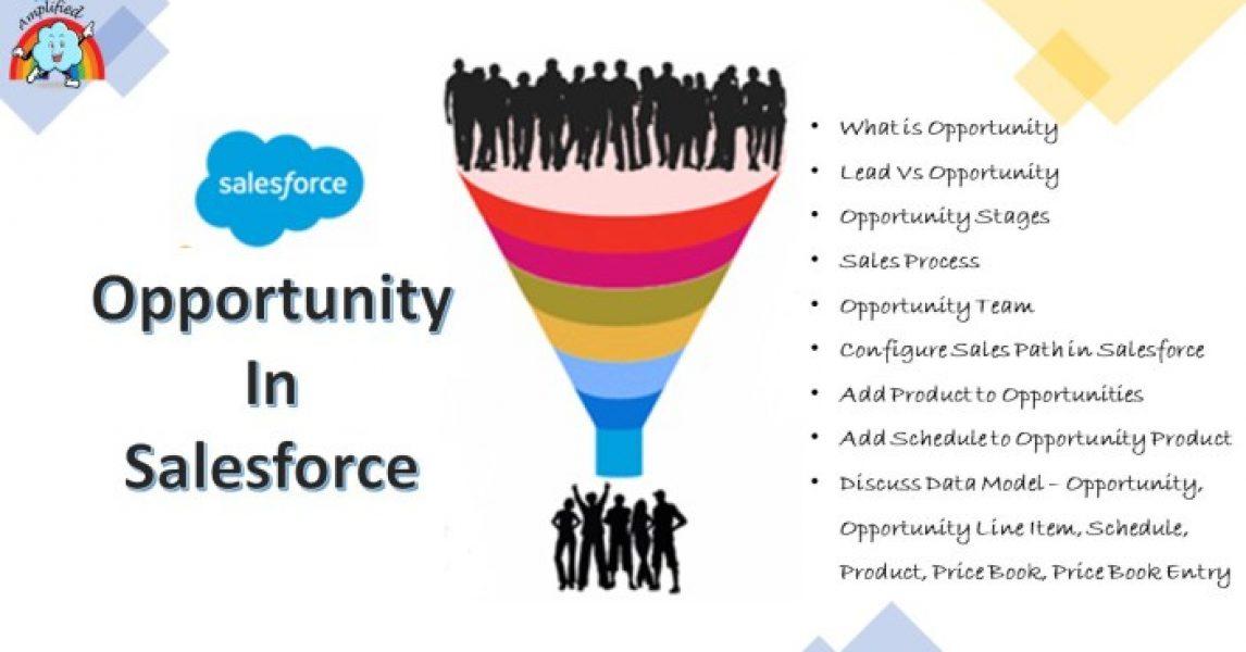 Oportunidad en Salesforce